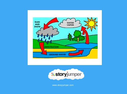 The water cycle free books childrens stories online the water cycle free books childrens stories online storyjumper ccuart Image collections
