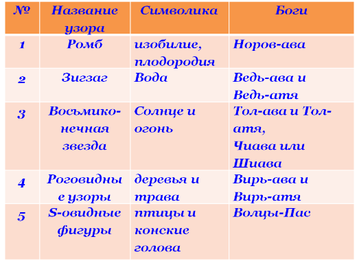 download russias path